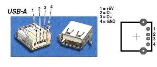 Schema Elettrico Usb : Schema elettrico usb iphone fare di una mosca